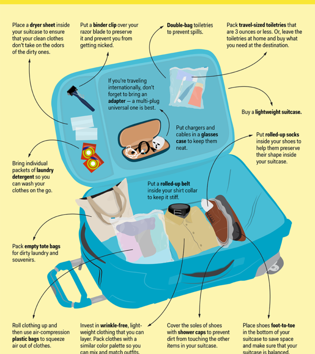 Best Travel Tips - Packing
